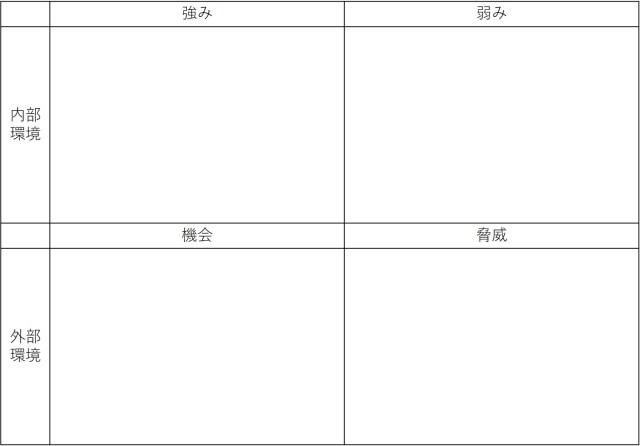 「表」を使ったSWOT分析テンプレート【パワーポイント版】