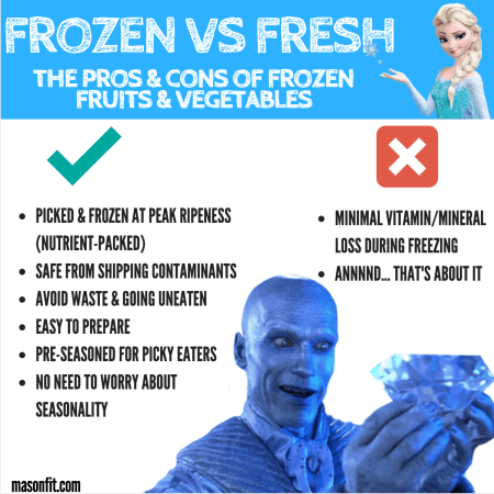 frozen vs fresh fruits and vegetables
