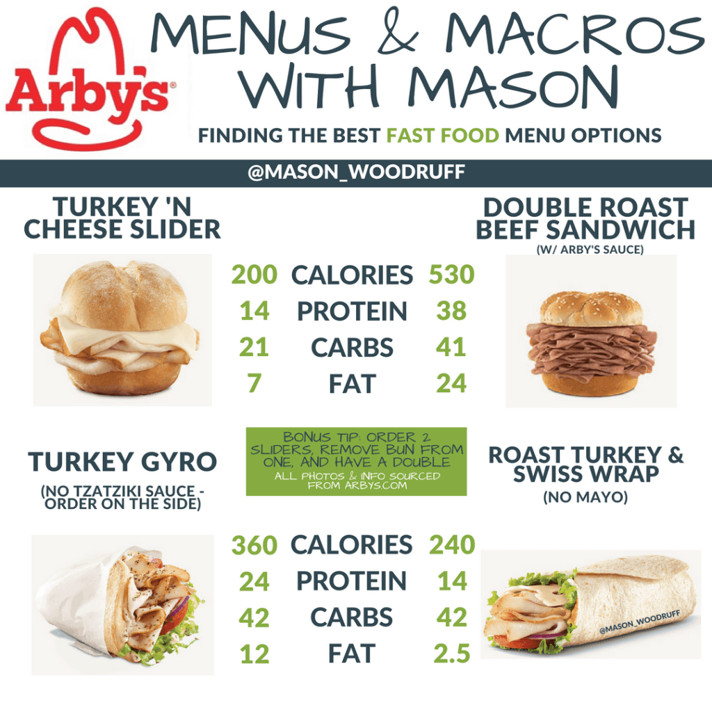 healthiest options at arby's