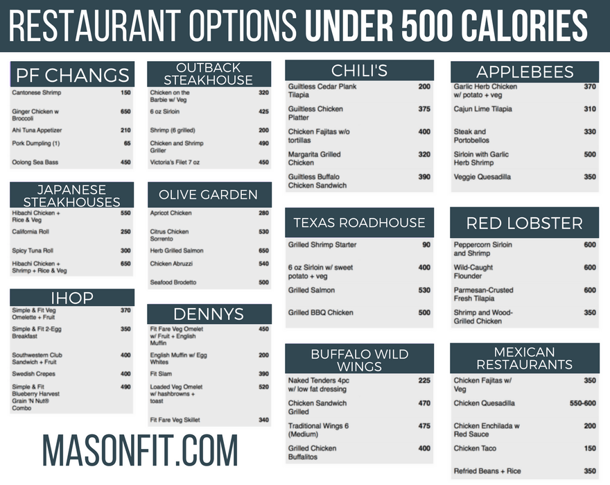 Restaurant Options Under 500 Calories