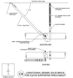 longitudinal brace [ 2140 x 2336 Pixel ]