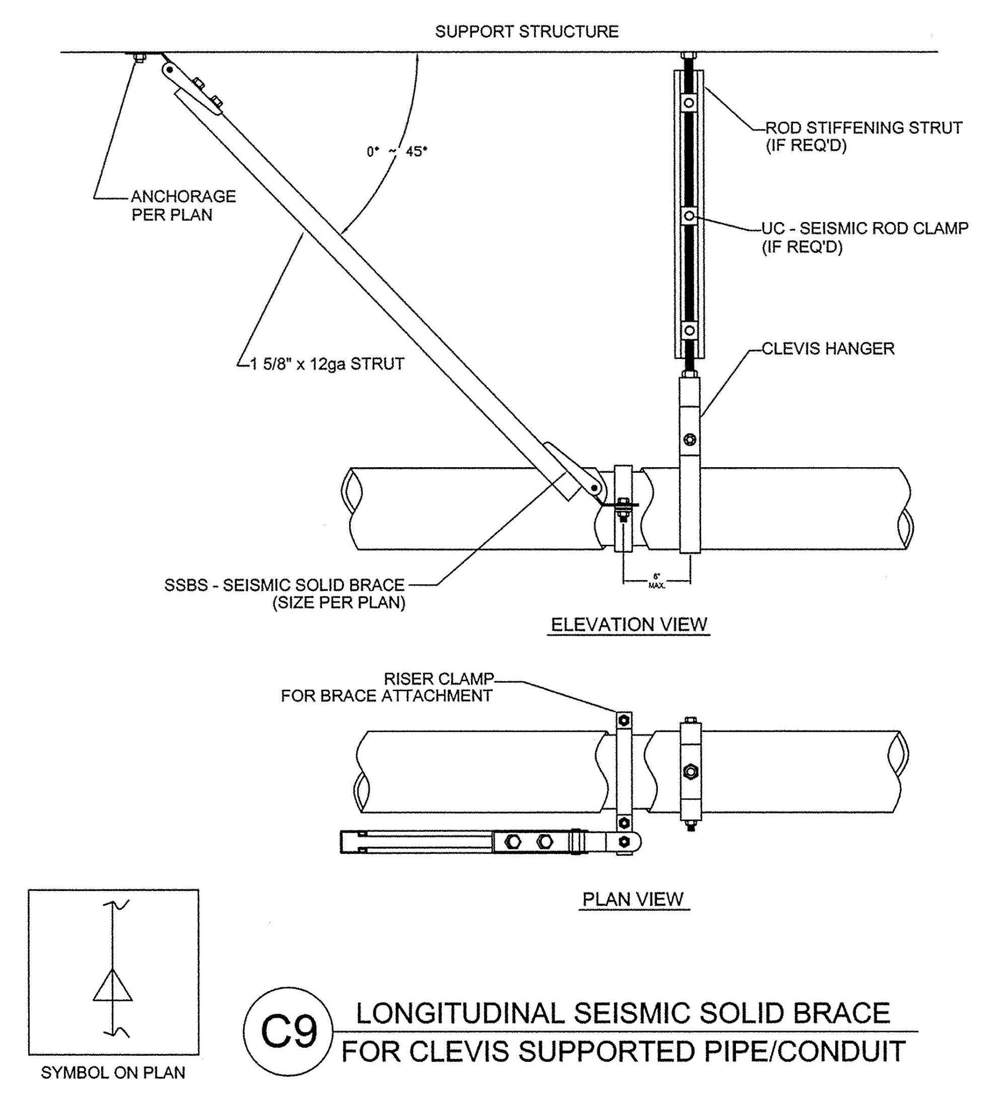 hight resolution of longitudinal brace