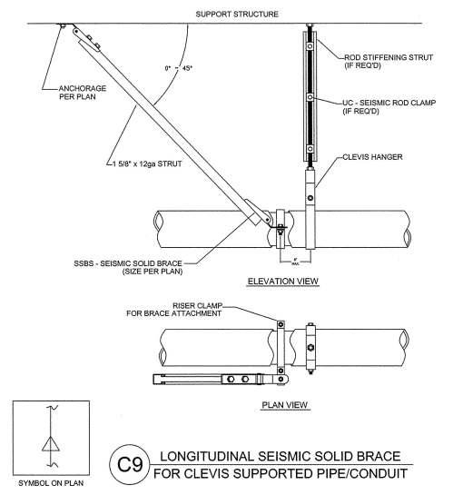 small resolution of longitudinal brace
