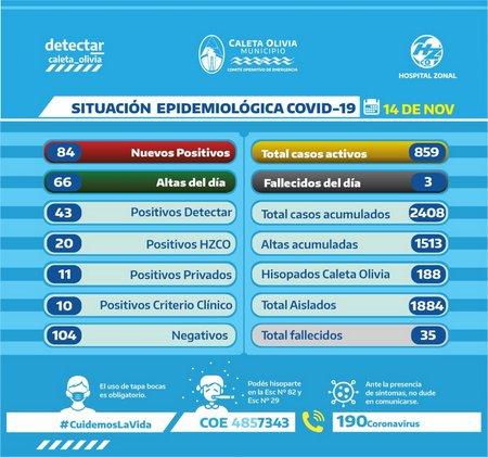 covco14