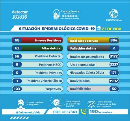 covco23