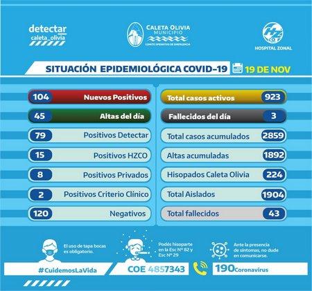 covco3