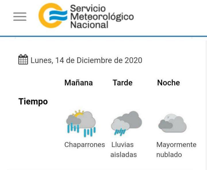 clima 2020-12-14
