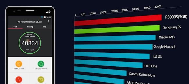 analisis-elephone-p3000s-antutu