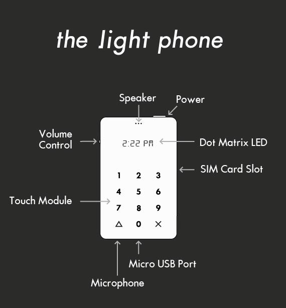 Diagrama del Light Phone
