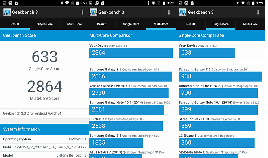 analisis-review-ulefone-be-touch-3-2-geekbench