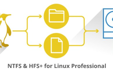NTFS&HFS+ for Linux