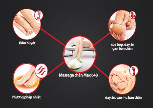 Máy massage chân Maxcare Max-648 có rất nhiều tác dụng tốt cho cơ thể