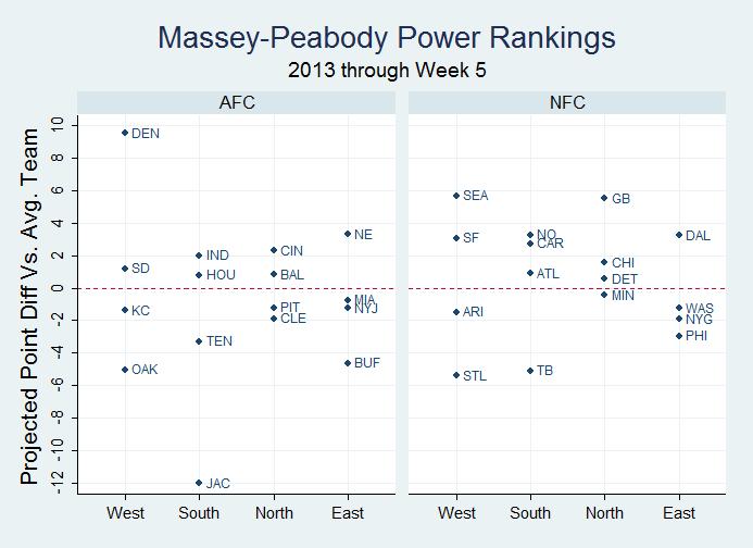 divisions - Massey-Peabody Analytics