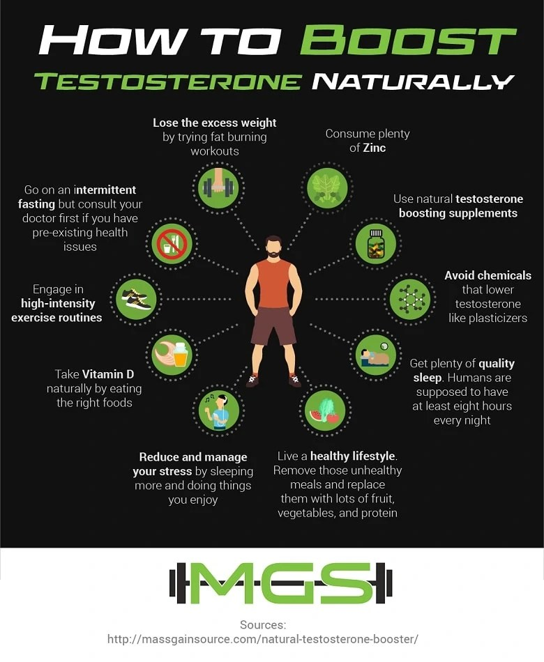 Natural Testosterone Booster - Find The Best Way To Boost ...