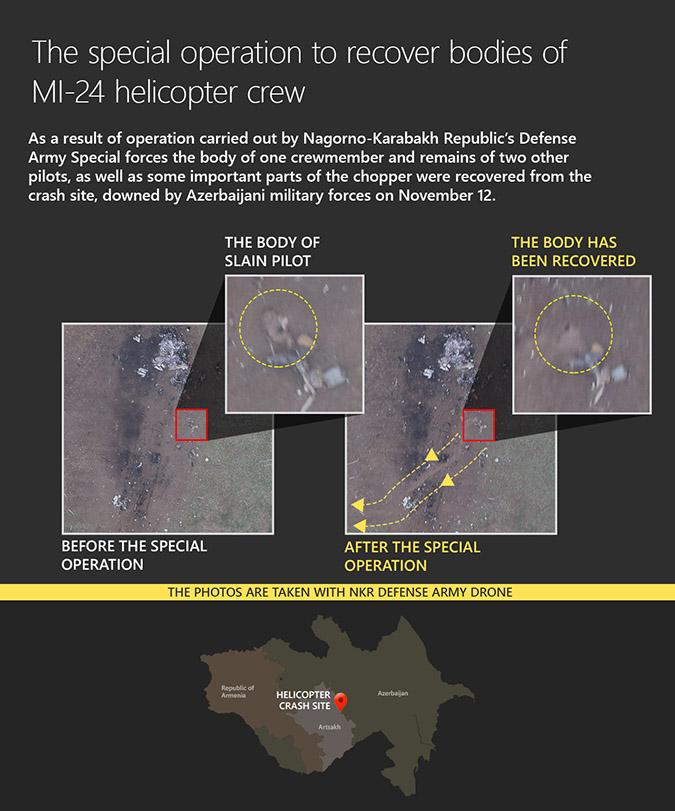 drone-infographic-en