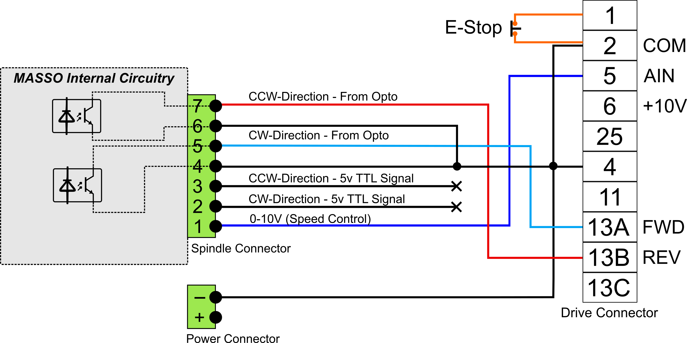 hengstler encoder wiring diagram whole house transfer switch lenze diagrams circuit maker