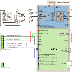 Vfd Control Wiring Diagram One Wire To I2c Teco Westinghouse