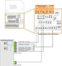 deltum vfd control wiring diagram [ 865 x 926 Pixel ]