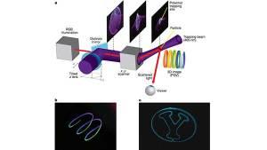 Ilmuwan Temukan Cara Murah Buat Hologram Tiga Dimensi