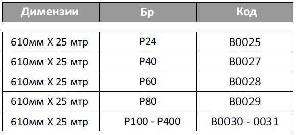 PS22N-cvrsto