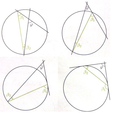Class website MAED314A-09: Circle geometry worksheets