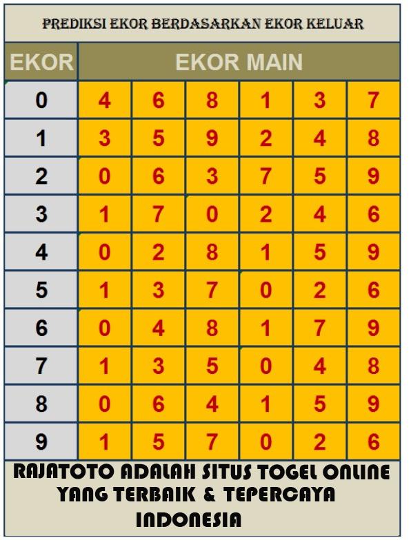Tabel Angka Mati 2d : tabel, angka, RUMUSAN