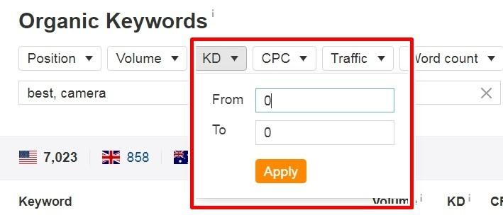 Set Keyword Difficulty
