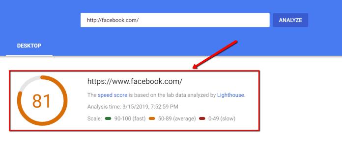 Facebook speed score