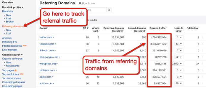 Ahrefs Referring Domains List