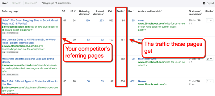 Ahrefs Competitor Referring Pages