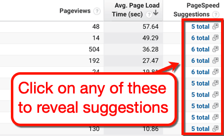 PageSpeed Insights Suggestions
