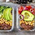A Keto Diet Menu That Works For You