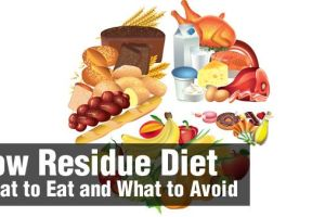 Low Residue Diet Foods