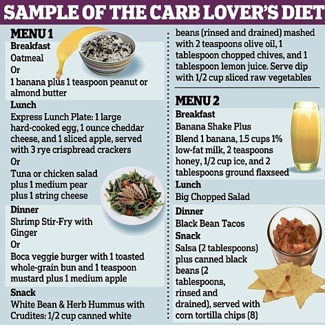 How Many Carbs Should You Eat Per Day To Lose Weight with How Many Carbs Is A Low Carb Diet
