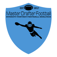 MDF Podcast – #12 – 2020 NFL Mock Draft