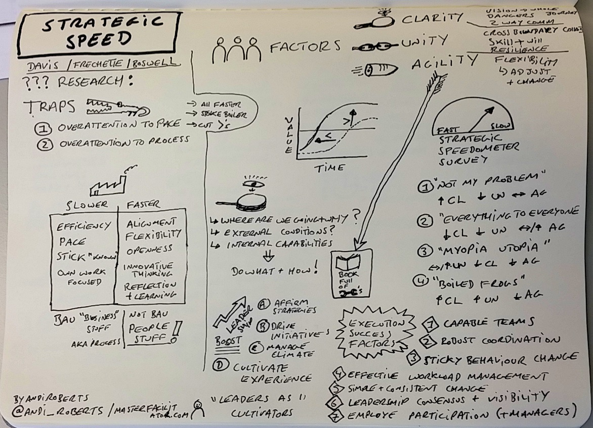 sketchnote-strategicspeed