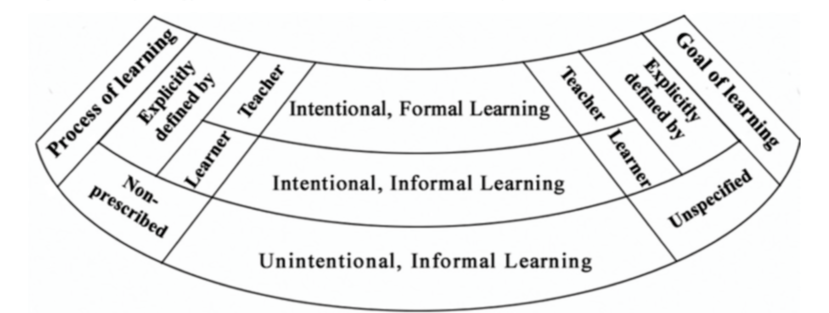Open education research: from the practical to the