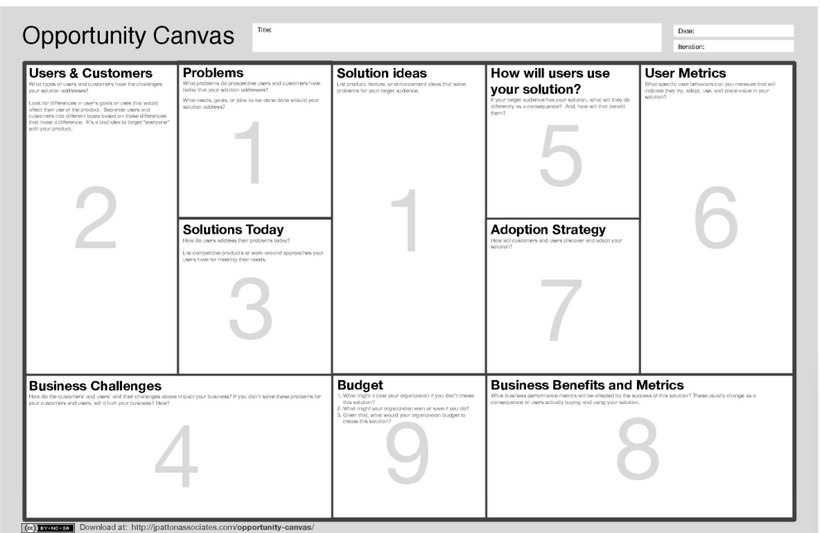 Canvas collection i a list of visual templates andi roberts 23 operating model flashek Images