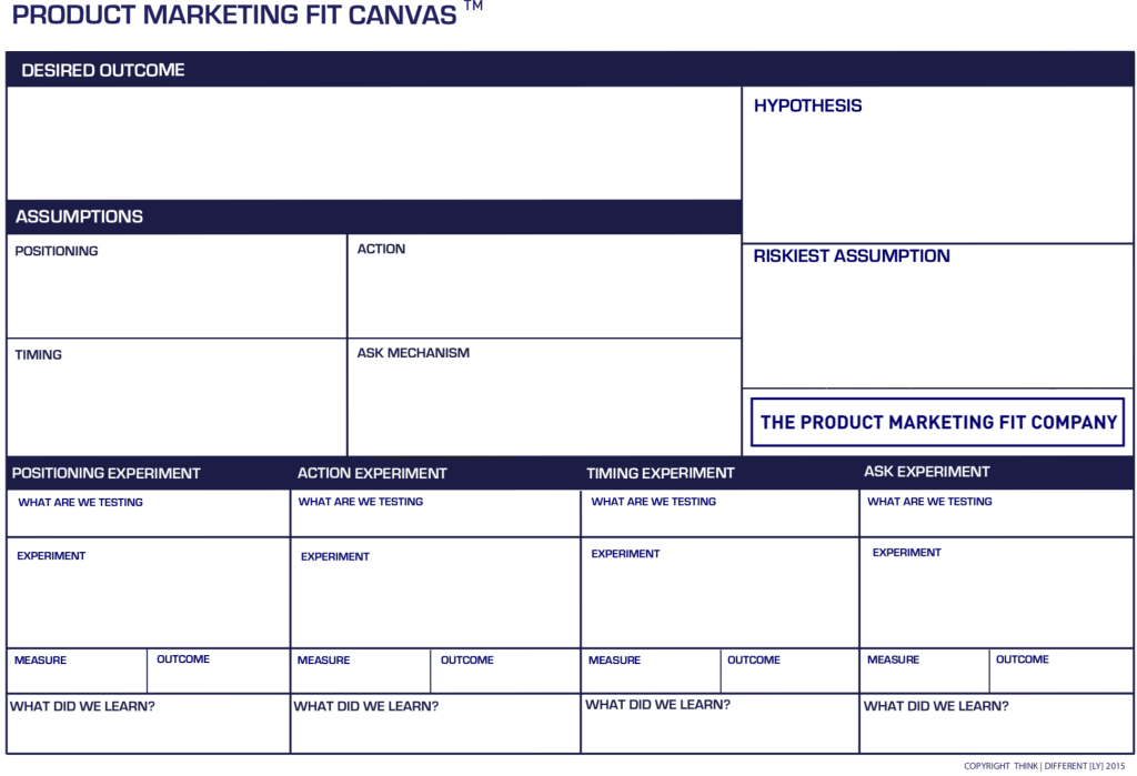 product marketing fit canvas