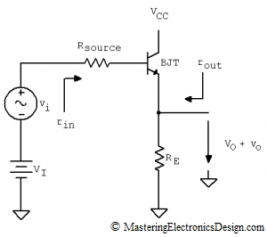 The Common-Collector Amplifier Input and Output Resistance