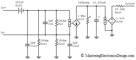 Build an Op Amp SPICE Model from Its Datasheet – Part 3 – Mastering Electronics Design