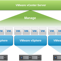 Visio Virtual Machine Diagram Humbucker Wiring Diagrams What Is Vcenter Server ? | Mastering Vmware