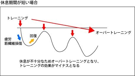kaifuku_01