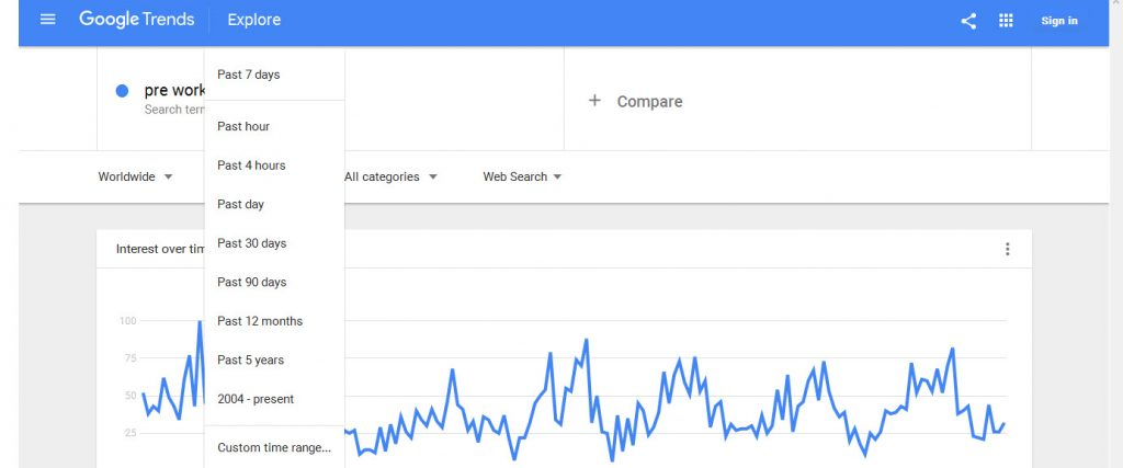 how to use google-trends