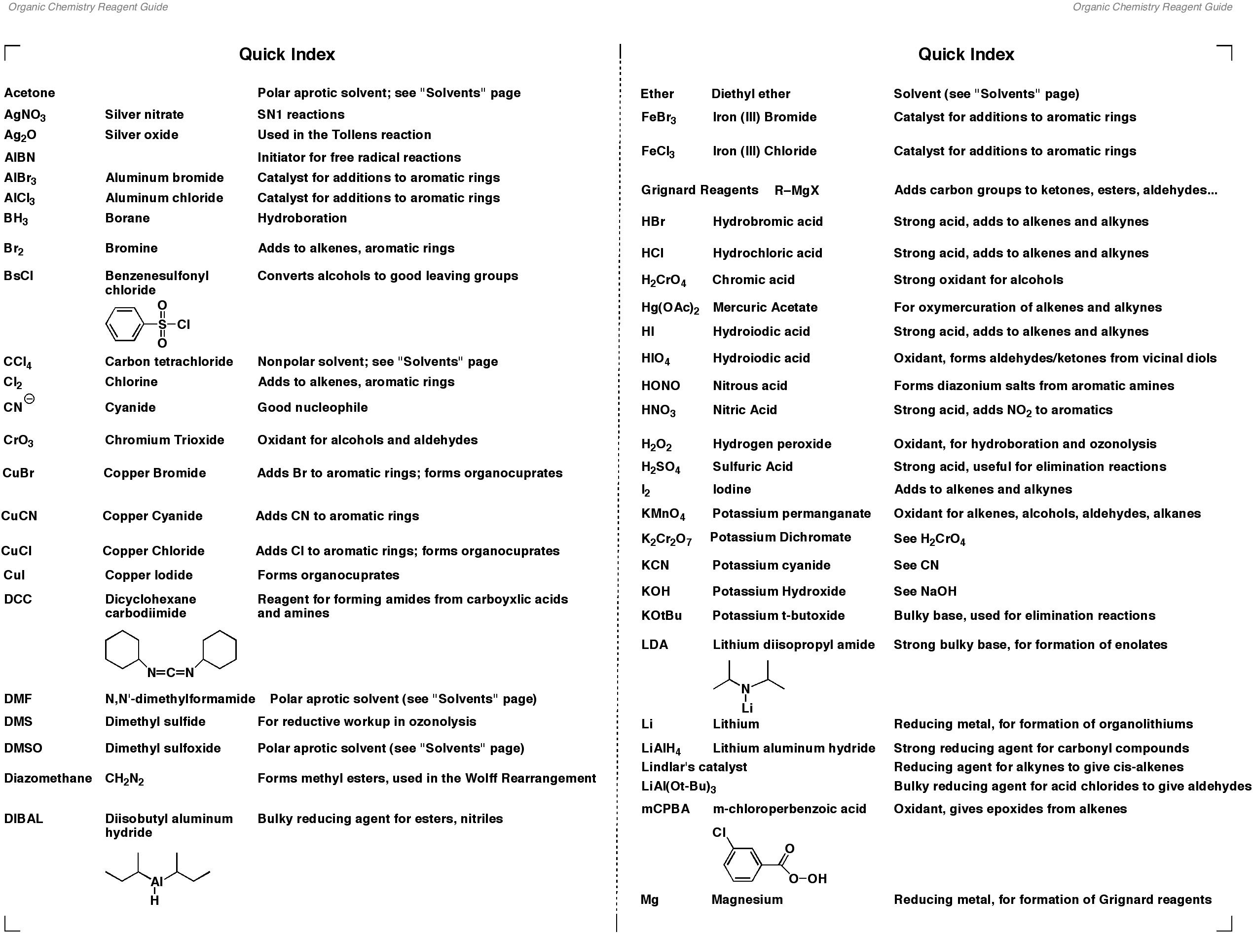 The Organic Chemistry Reagent Guide
