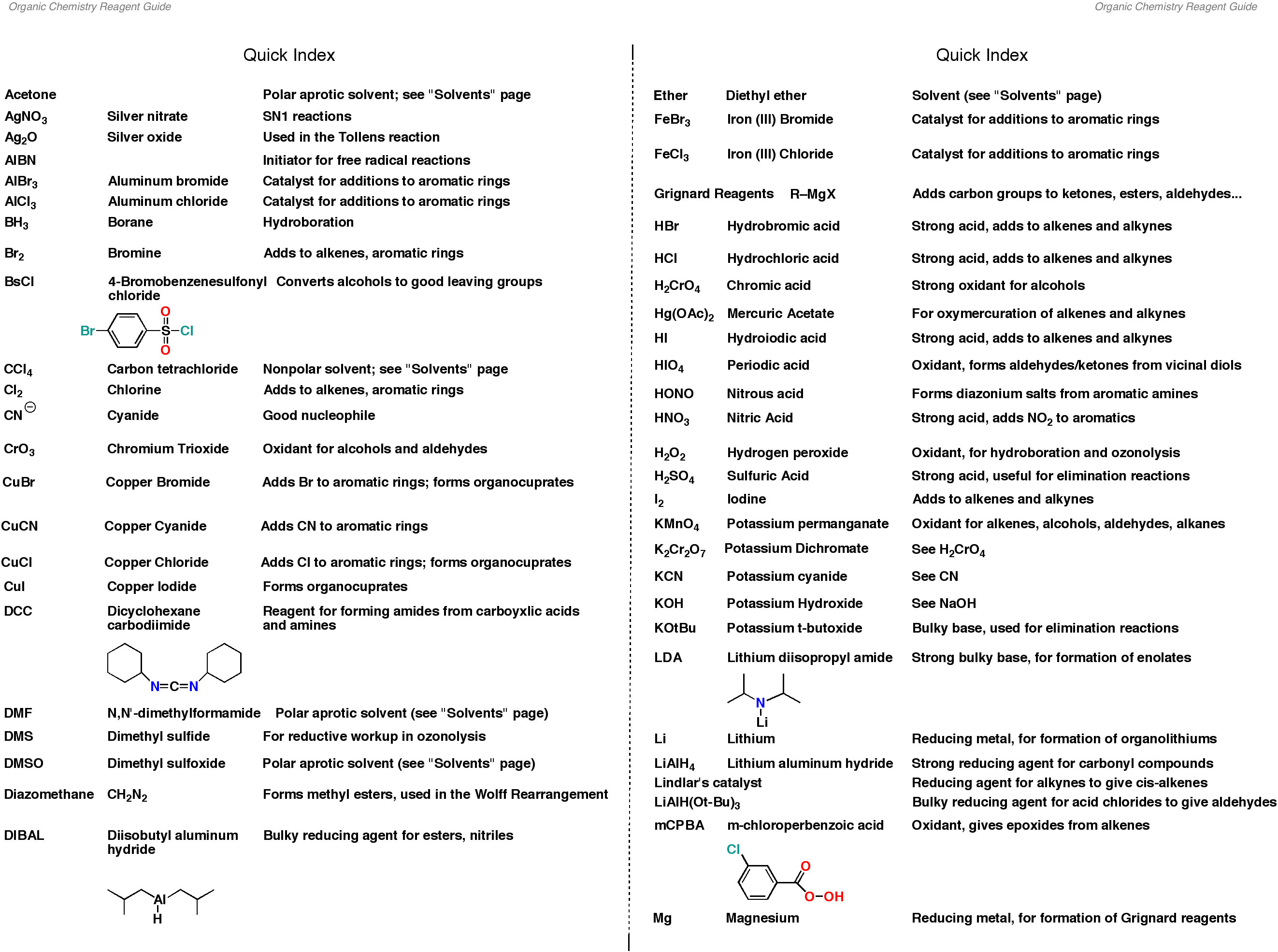 The Organic Chemistry Reagent Guide Is Here Master