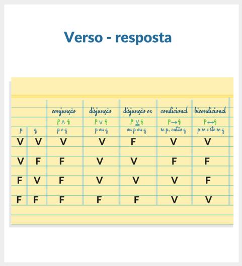 exemplo de flashcard resposta