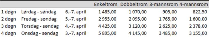 Scandic Hafjell NM 2019 booking tilbud