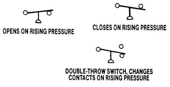 pressure switch schematic symbols