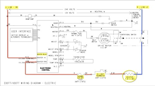 small resolution of whirlpool dryer schematic the master samurai tech academy